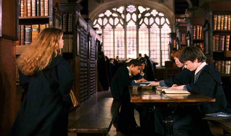 Czy mógłbyś chodzić do Hogwartu?