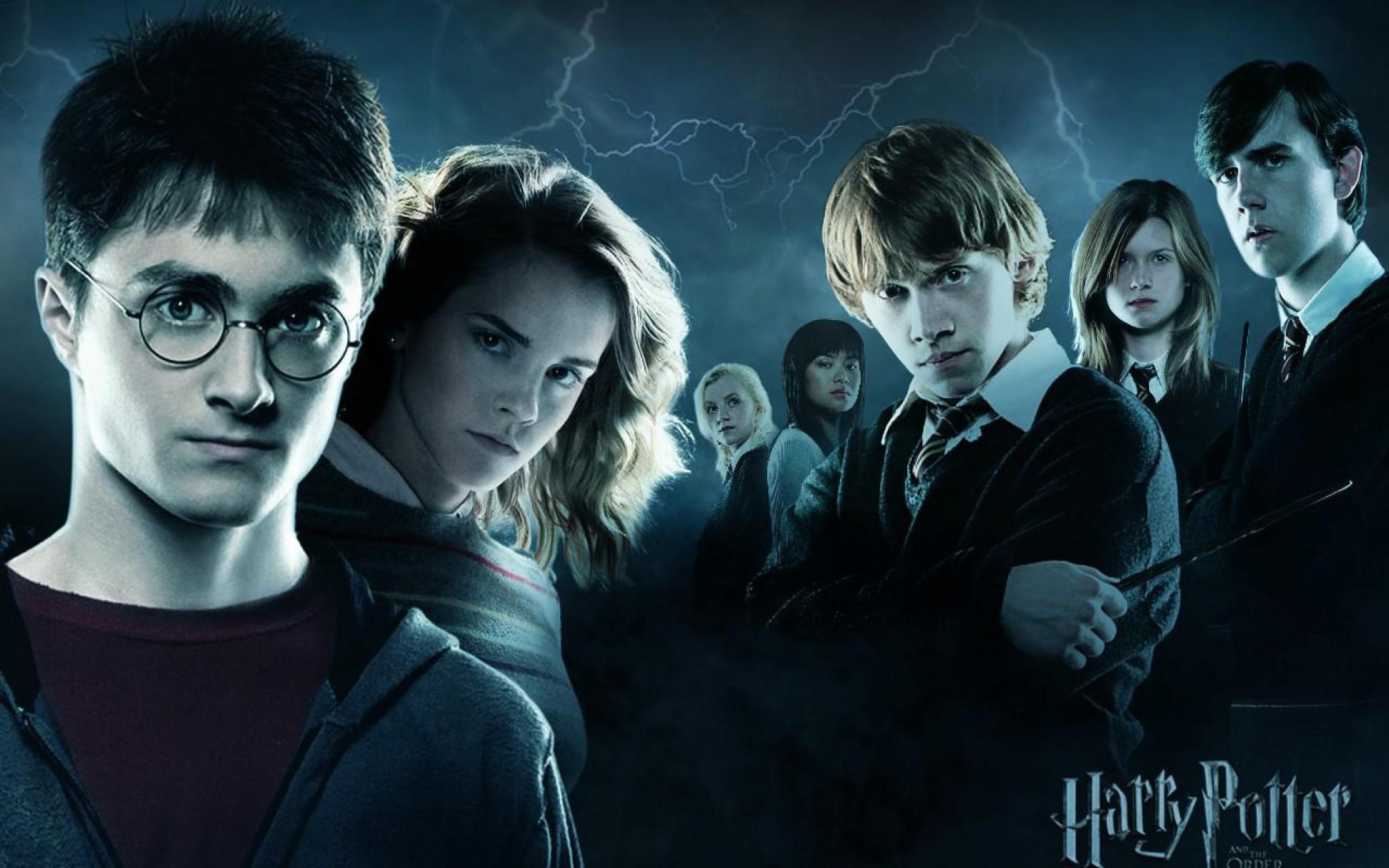 Którą postacią z Harry'ego Pottera jesteś?