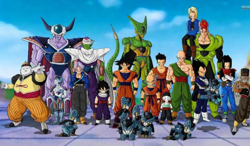 Kim jesteś z Dragon Ball'a?