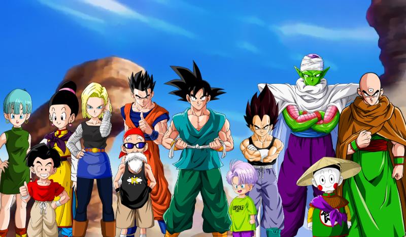 Kim jesteś z Dragon Ball?