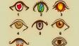 Wybierz jedno oko i sprawdź, co mówi o Tobie Twój wybór!