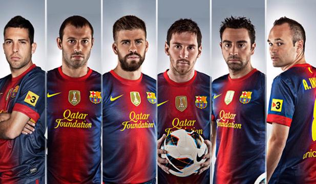 Którym piłkarzem z FC Barcelona jesteś?