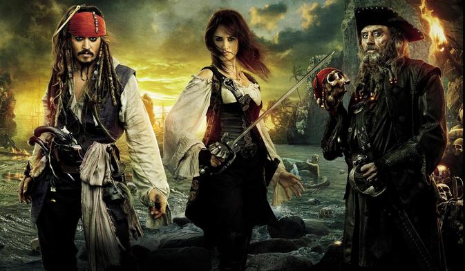 Kim byłbyś na pirackim statku?