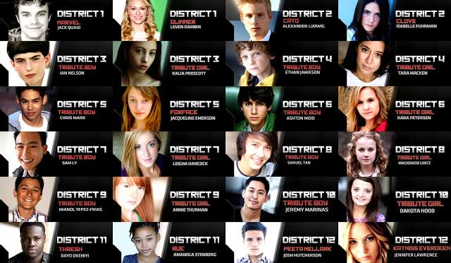 Tributes In The Hunger Games Names