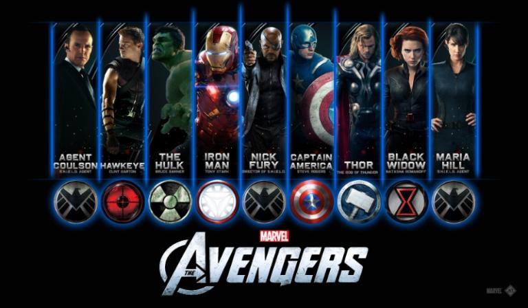 Kim z Avengers jesteś?