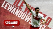 Ile wiesz o wspaniałym piłkarzu, jakim jest Robert Lewandowski?