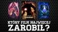 Czy odgadniesz, który film najwięcej zarobił?