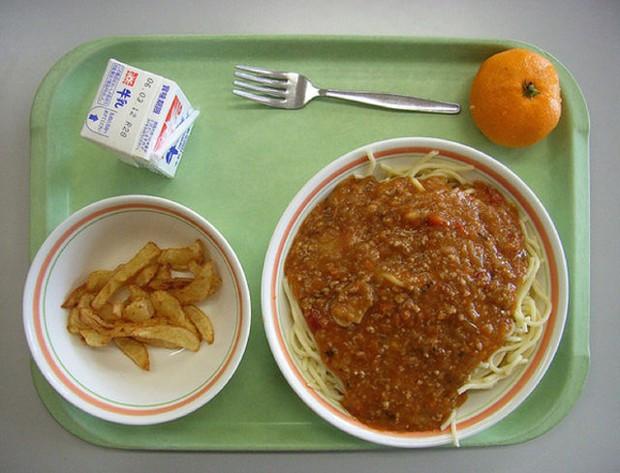 Glosowanie Obiady Szkolne Samequizy